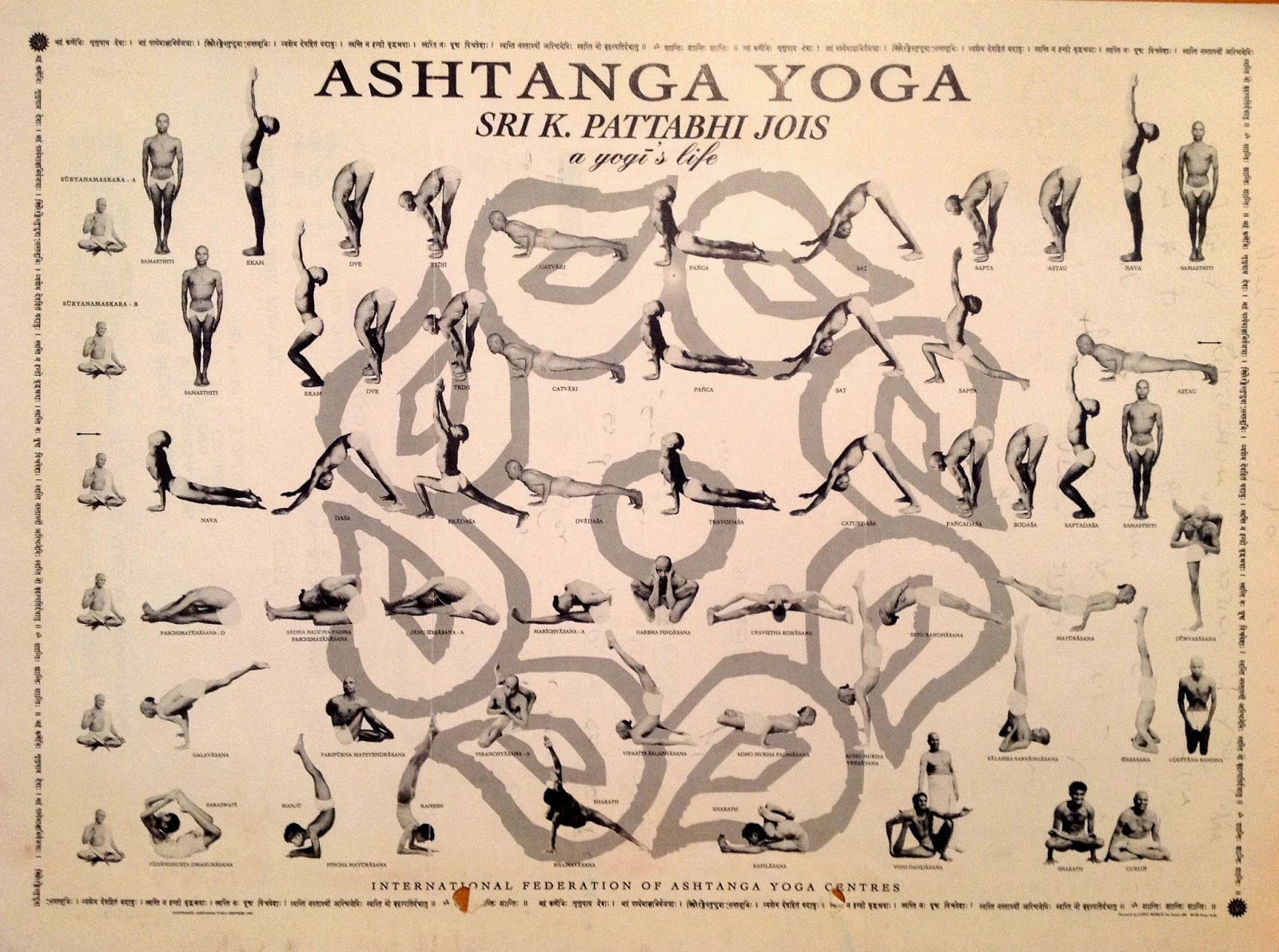 A Brief Guide to Ashtanga Vinyasa Yoga