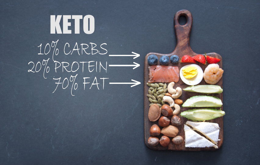 Discover the Best Fruit for Keto Diets